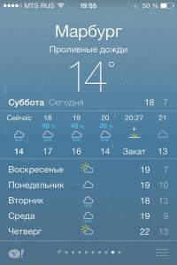 Погода в нячанге в феврале 2017