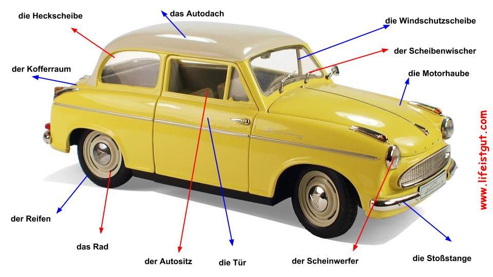 Составные части автомобиля в немецком языке / Разберем детали машины по-немецки!