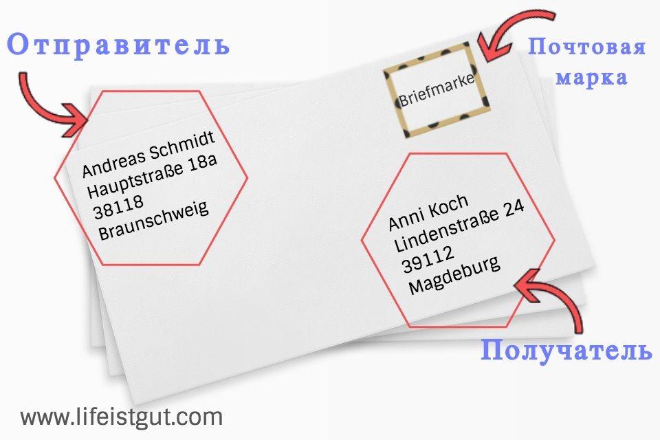 Как подписывать конверт с письмом на немецком языке?