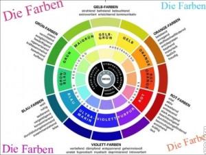 Цвета на немецком die Farben