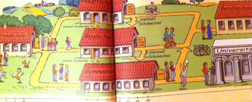 Система образования Германии