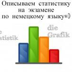 Как описать статистику по-немецки на экзамене Сертификат B2