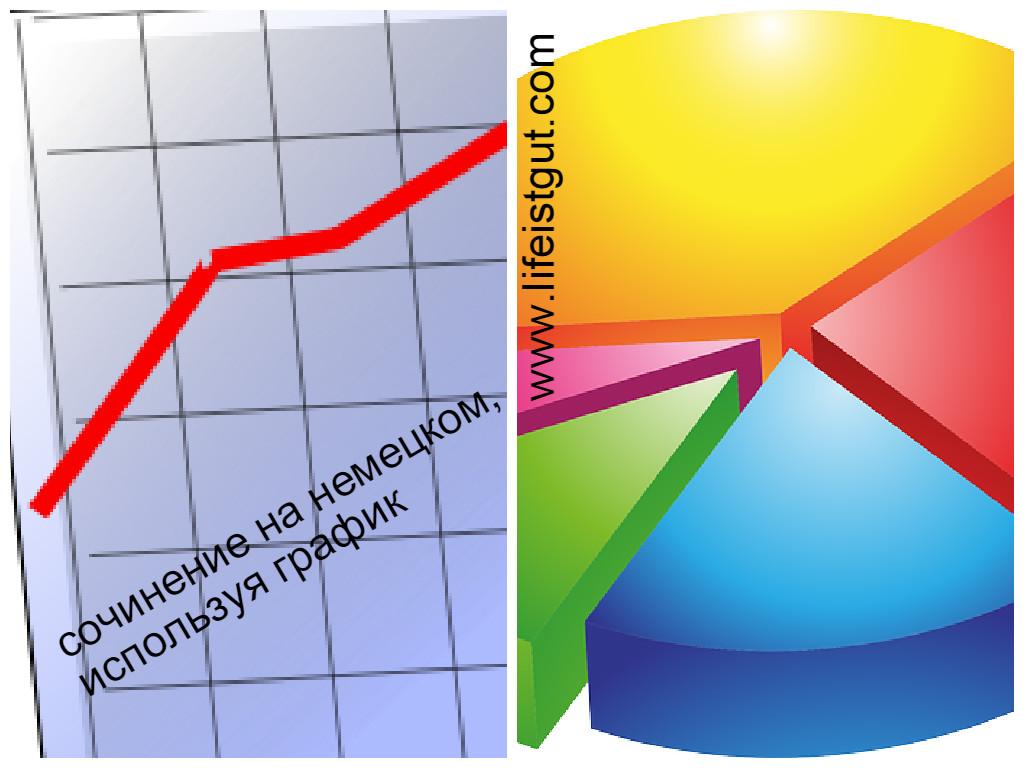 Сочинение на немецком языке с использование информации из графиков