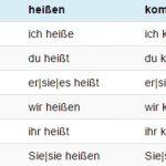 8 Важных немецких глаголов на уровень А1