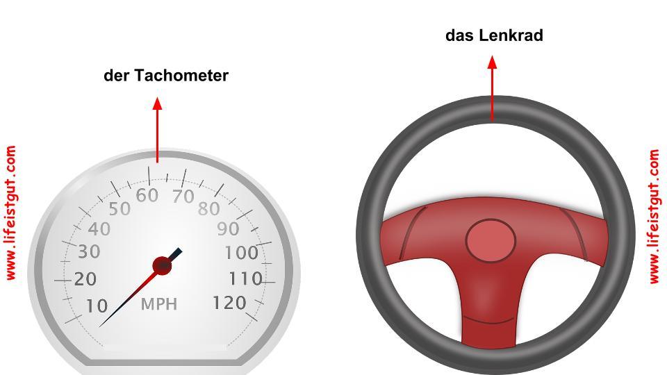Die Teile des Autos - Составные части автомобиля, руль и спидометр немецкий